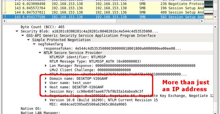 Microsoft Outlook'taki Kusur Hacker'ların Kolayca Windows Parolanızı Çalmasına İzin Vermektedir 1