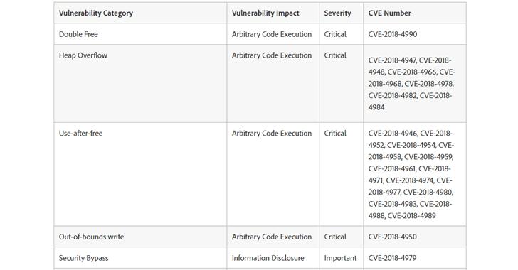 adobe-exploits